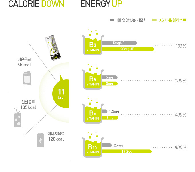 CALORIE DOWN / ENERGY UP
